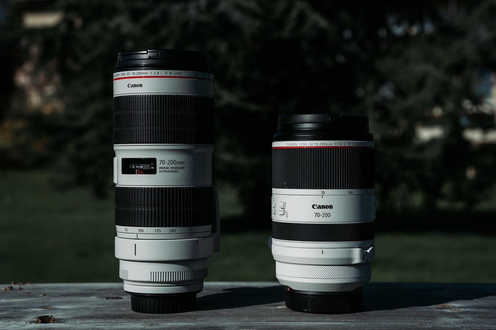 Two new Canon RF Lenses
