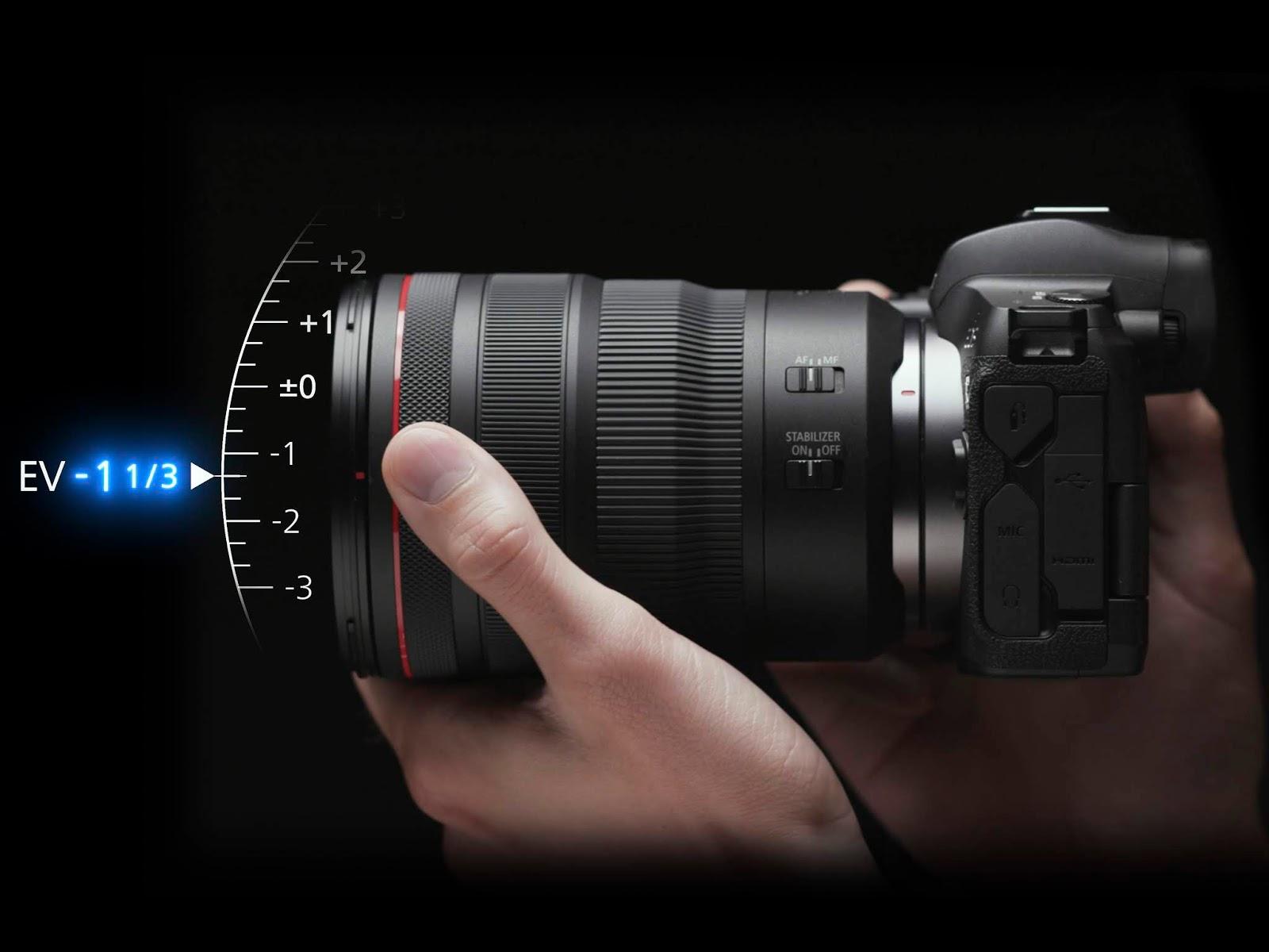 New canon rf lenses