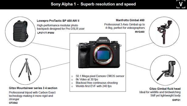 Sony Alpha 1 Camera accessories