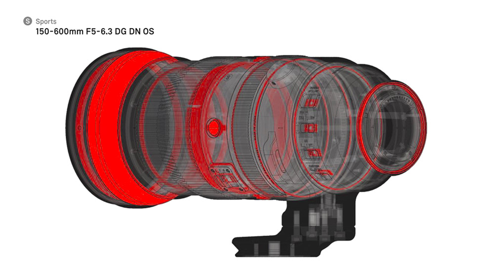 Points of weather sealing on the Sigma 150-600mm f/5-6.3 DG DN OS Sports Lens
