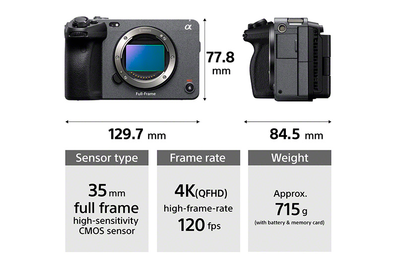 Highlight specs of the FX2